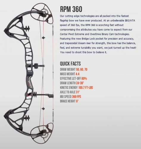 Bowtech releases two new bows for 2014