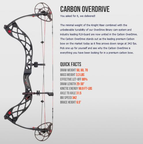 carbonoverdrive